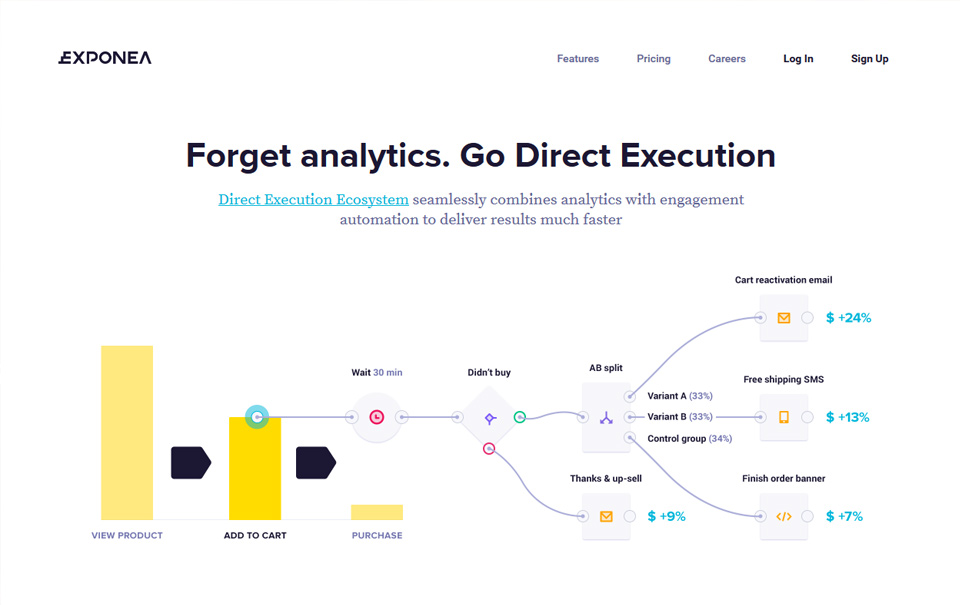 Exponea - real time analytics